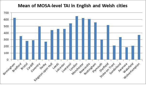 Average-TAI-in-English-and-Welsh-cities.jpg