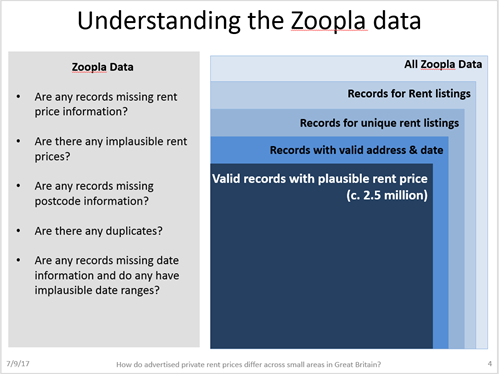 Understanding-the-Zoopla-Data.png