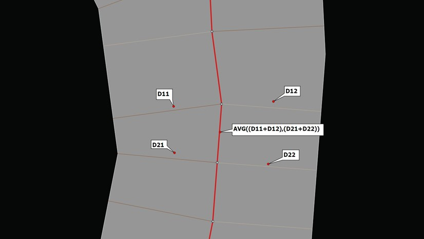 Graphic showing how average pavement width is calculated by segment as explained in the text above